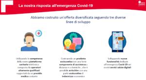 Assistenza   COVID!)